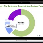 Webinar: Rentablo Finanzmanager richtig nutzen