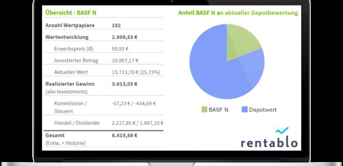 Webinar: Auswertung der Portfolio Performance mit dem Rentablo Finanzmanager