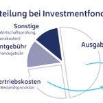 Webinar: Mehr Rendite mit Rentablo Cashback für Fonds