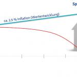 Webinar: Vermögensaufbau mit Immobilien