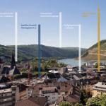 Live Webinar: Immobilien ohne Aufwand, Mikroapartments in Bingen
