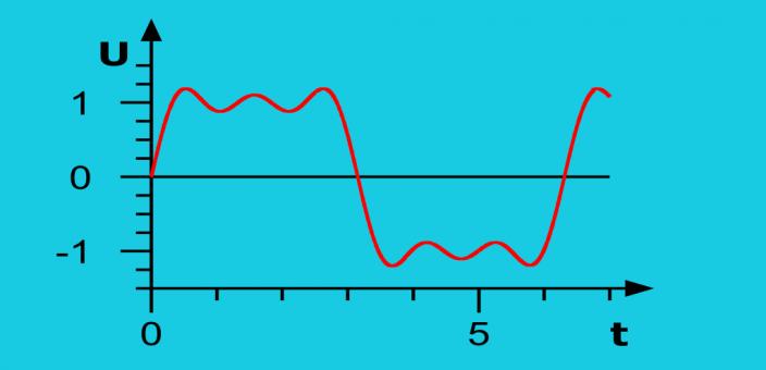 Kursmuster verstehen: Was Aktienkurse mit Regelungstechnik zu tun haben