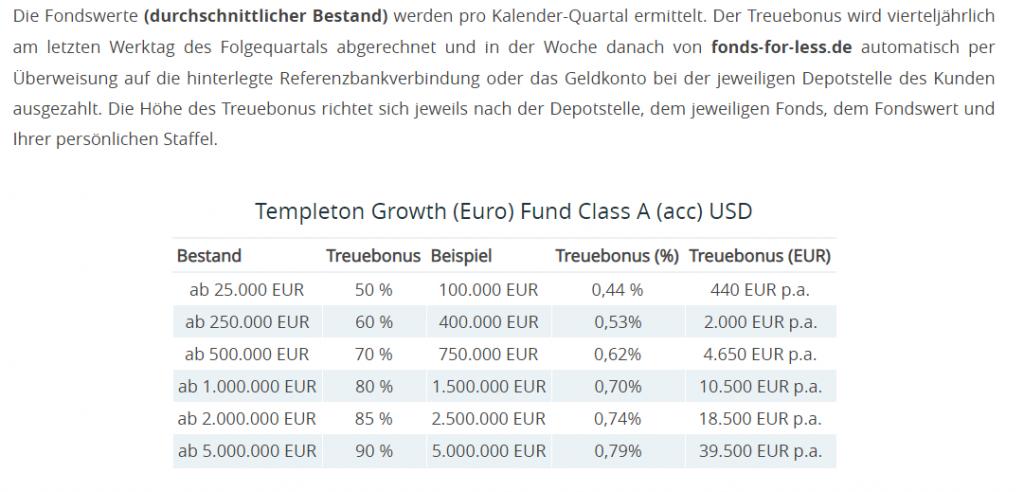 Screenshot/ Quelle: https://fonds-for-less.de/rabatte-treuebonus.html